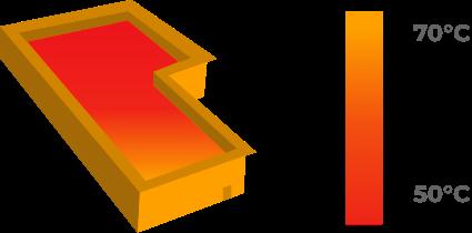 Solar-Paint étanchéité traditionnelle